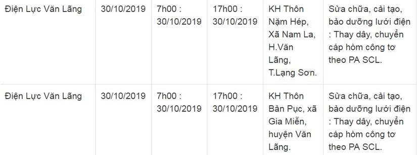 Lịch cắt điện ở Lạng Sơn từ ngày 29/10 đến 31/102