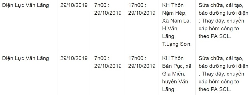 Lịch cắt điện ở Lạng Sơn từ ngày 29/10 đến 31/103