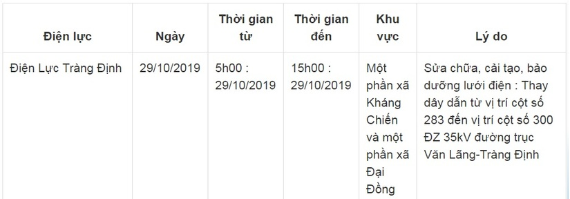 Lịch cắt điện ở Lạng Sơn từ ngày 29/10 đến 31/105
