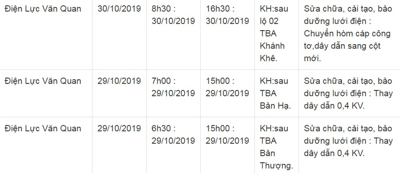 Lịch cắt điện ở Lạng Sơn từ ngày 29/10 đến 31/108