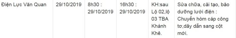 Lịch cắt điện ở Lạng Sơn từ ngày 29/10 đến 31/1011