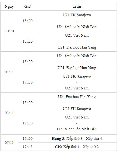 Lịch thi đấu U21 Quốc tế 2019 tại Đà Nẵng