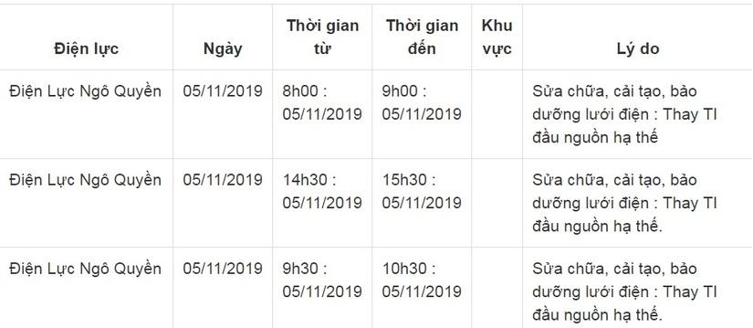 Lịch cắt điện ở Hải Phòng ngày 5/11 và 6/1117
