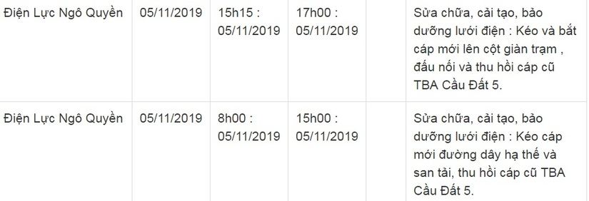 Lịch cắt điện ở Hải Phòng ngày 5/11 và 6/1118