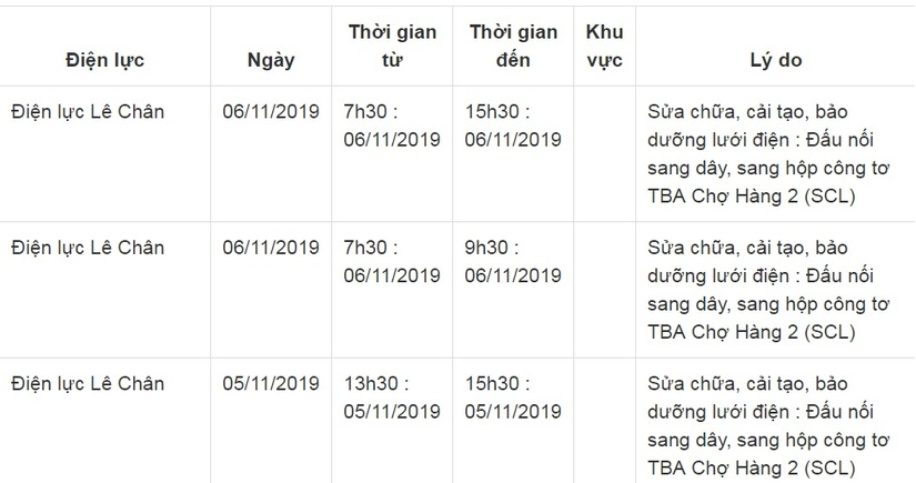 Lịch cắt điện ở Hải Phòng ngày 5/11 và 6/1119