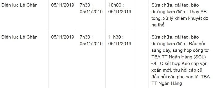 Lịch cắt điện ở Hải Phòng ngày 5/11 và 6/1120