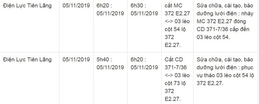 Lịch cắt điện ở Hải Phòng ngày 5/11 và 6/118