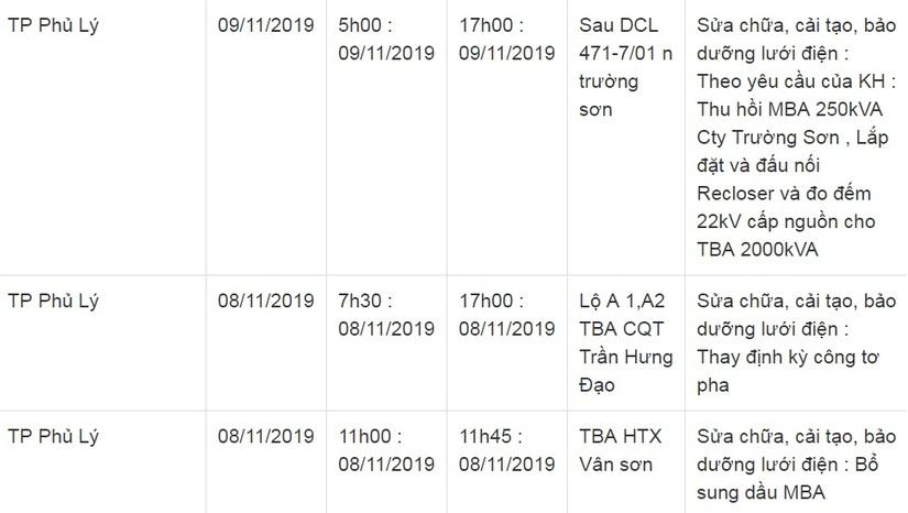 Lịch cắt điện ở Hà Nam từ ngày 7/11 đến 10/1120