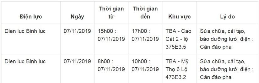Lịch cắt điện ở Hà Nam từ ngày 7/11 đến 10/112
