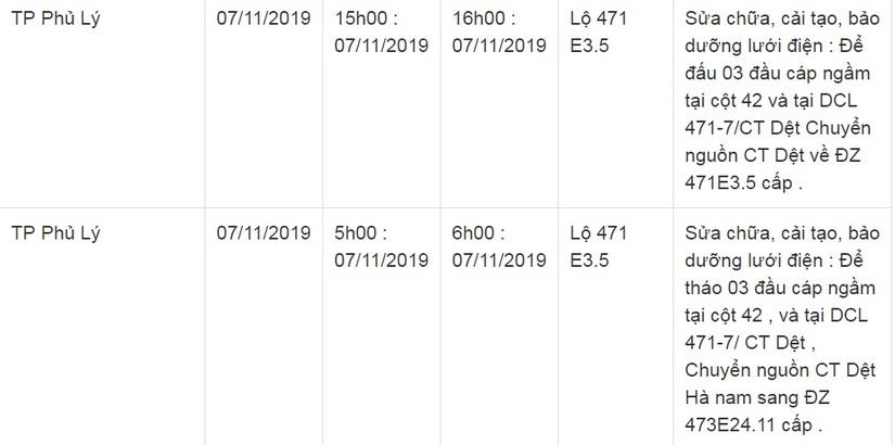 Lịch cắt điện ở Hà Nam từ ngày 7/11 đến 10/1122