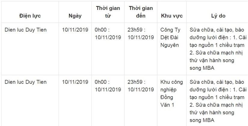Lịch cắt điện ở Hà Nam từ ngày 7/11 đến 10/1123