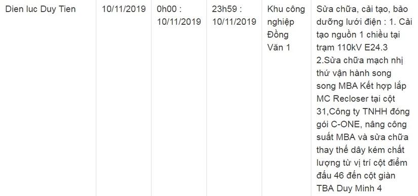 Lịch cắt điện ở Hà Nam từ ngày 7/11 đến 10/1125