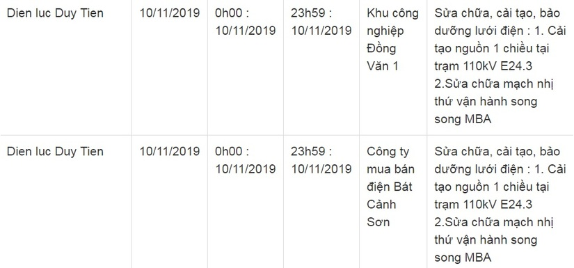 Lịch cắt điện ở Hà Nam từ ngày 7/11 đến 10/1126