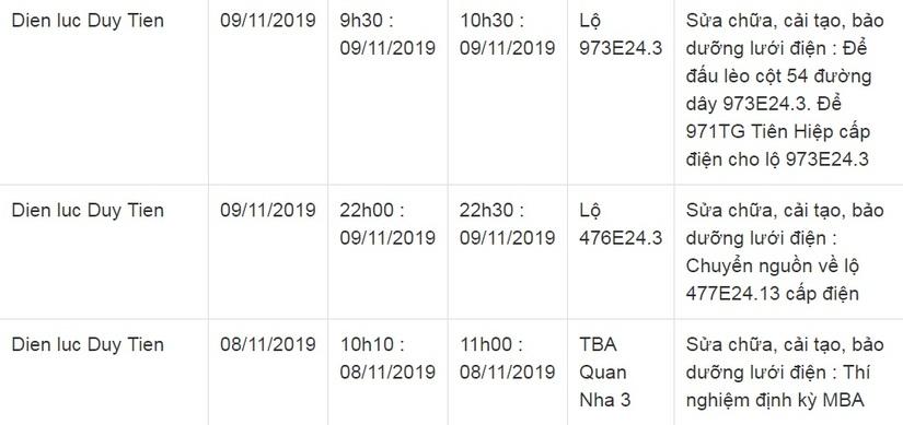Lịch cắt điện ở Hà Nam từ ngày 7/11 đến 10/1128