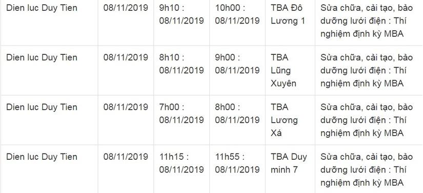 Lịch cắt điện ở Hà Nam từ ngày 7/11 đến 10/1129