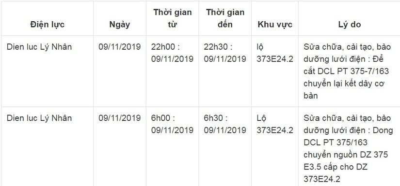 Lịch cắt điện ở Hà Nam từ ngày 7/11 đến 10/115