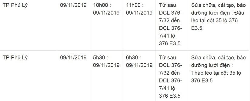 Lịch cắt điện ở Hà Nam từ ngày 7/11 đến 10/1112