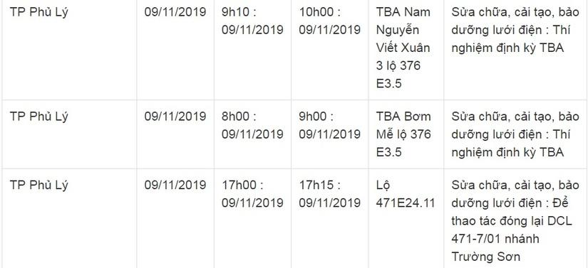 Lịch cắt điện ở Hà Nam từ ngày 7/11 đến 10/1119
