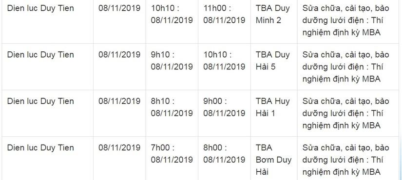 Lịch cắt điện ở Hà Nam từ ngày 7/11 đến 10/1130