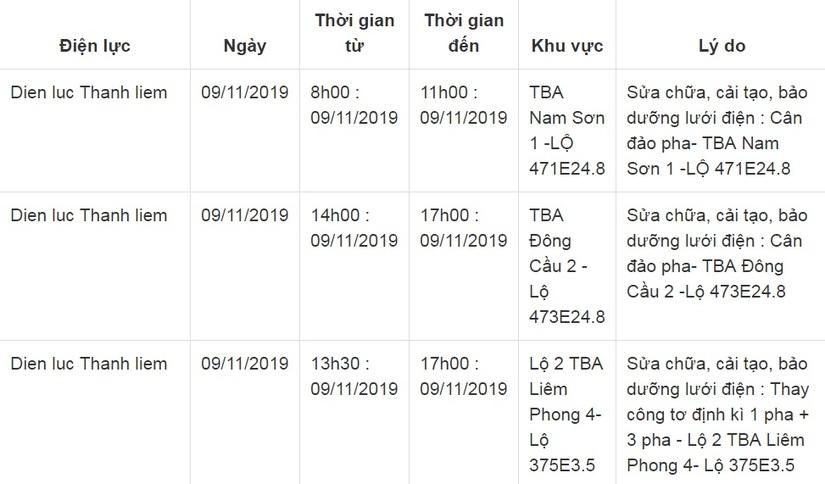Lịch cắt điện ở Hà Nam từ ngày 7/11 đến 10/1131