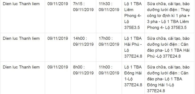 Lịch cắt điện ở Hà Nam từ ngày 7/11 đến 10/1132
