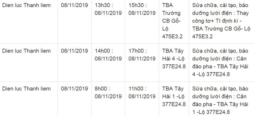 Lịch cắt điện ở Hà Nam từ ngày 7/11 đến 10/1134