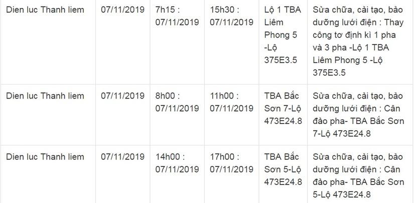 Lịch cắt điện ở Hà Nam từ ngày 7/11 đến 10/1138