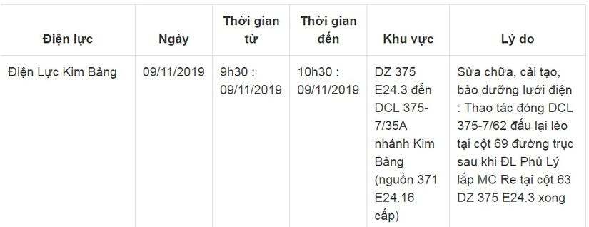Lịch cắt điện ở Hà Nam từ ngày 7/11 đến 10/1145