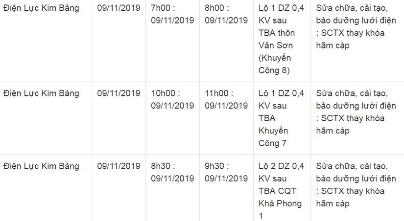 Lịch cắt điện ở Hà Nam từ ngày 7/11 đến 10/1146
