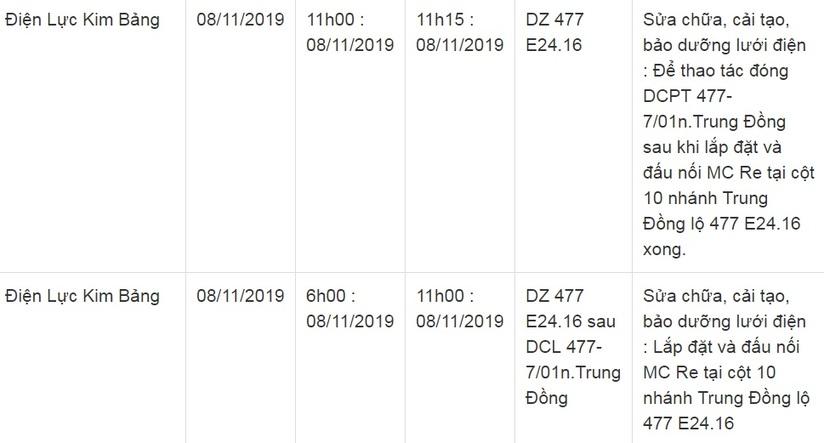 Lịch cắt điện ở Hà Nam từ ngày 7/11 đến 10/1148