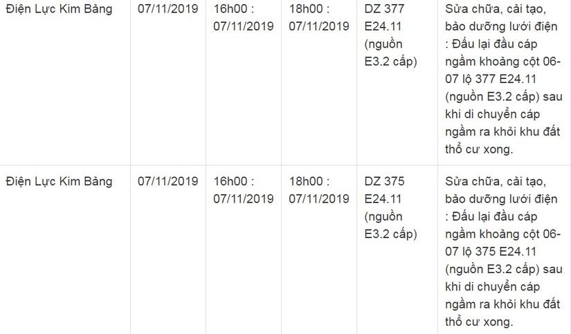 Lịch cắt điện ở Hà Nam từ ngày 7/11 đến 10/111