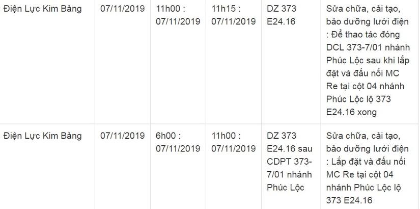 Lịch cắt điện ở Hà Nam từ ngày 7/11 đến 10/1115