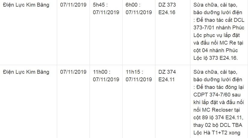 Lịch cắt điện ở Hà Nam từ ngày 7/11 đến 10/116