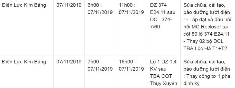 Lịch cắt điện ở Hà Nam từ ngày 7/11 đến 10/117