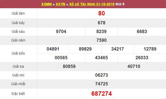 kết quả xổ số Tây Ninh thứ 5 ngày 31/10/2019