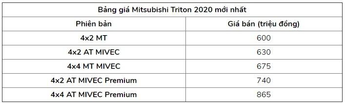 Mitsubishi Triton 2020 ra mắt tại Việt Nam, giá từ 600 triệu đồng3
