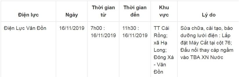 Lịch cắt điện ở Quảng Ninh từ ngày 15 và 16/10