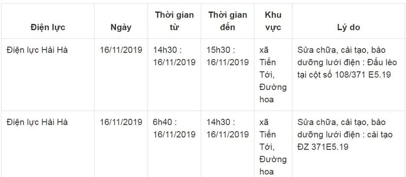 Lịch cắt điện ở Quảng Ninh từ ngày 15 và 16/103
