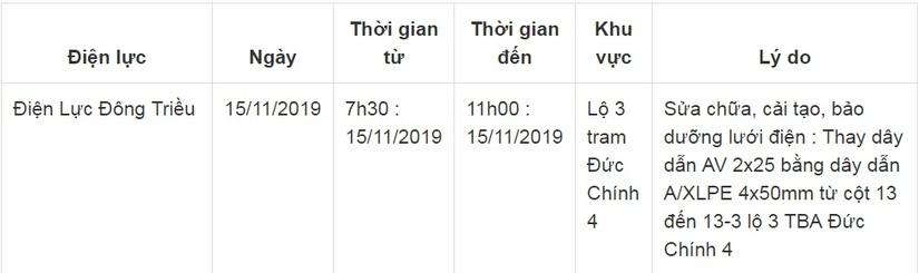 Lịch cắt điện ở Quảng Ninh từ ngày 15 và 16/109