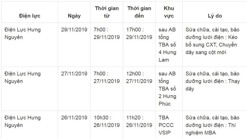 Lịch cắt điện ở Nghệ An từ ngày 26/11 đến ngày 30/1117