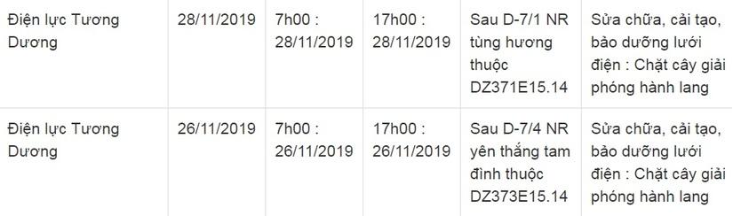 Lịch cắt điện ở Nghệ An từ ngày 26/11 đến ngày 30/115