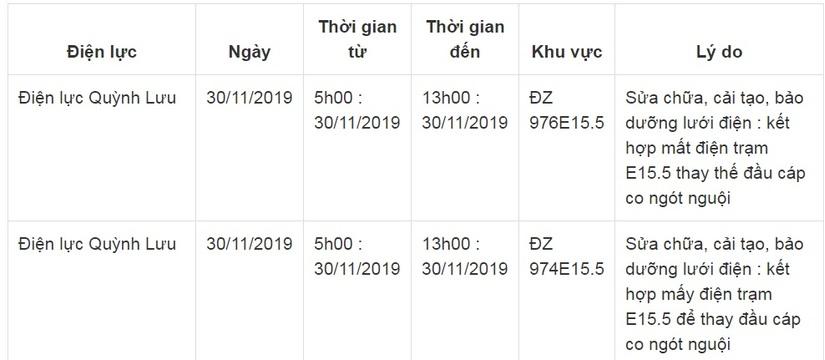 Lịch cắt điện ở Nghệ An từ ngày 26/11 đến ngày 30/116