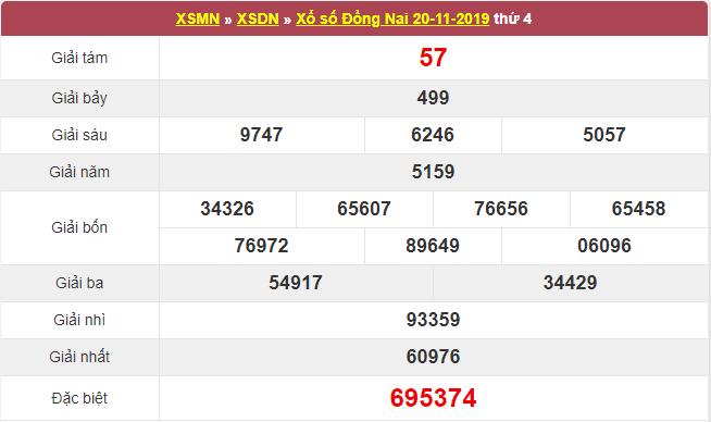 kết quả xổ số Đồng Nai thứ 4 ngày 20/11/2019: