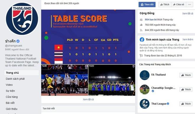 Fanpage đội tuyển Thái Lan cấm cửa cổ động viên từ Việt Nam