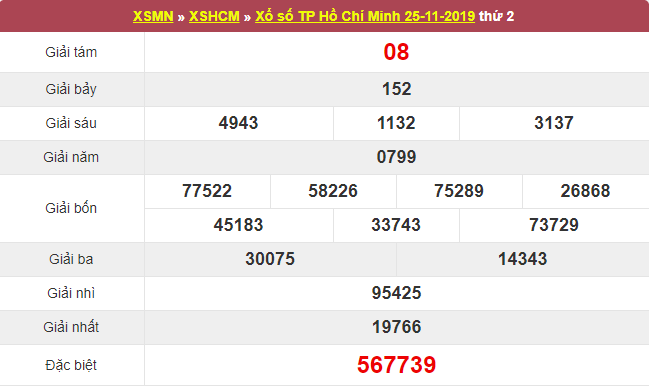 kết quả xổ số Hồ Chí Minh thứ 2 ngày 25/11/2019: