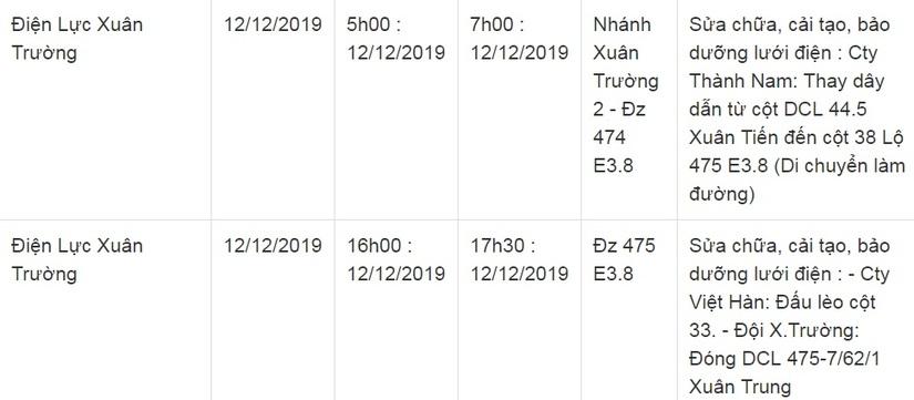Lịch cắt điện ở Nam Định ngày 11 và 12 tháng 12/20199