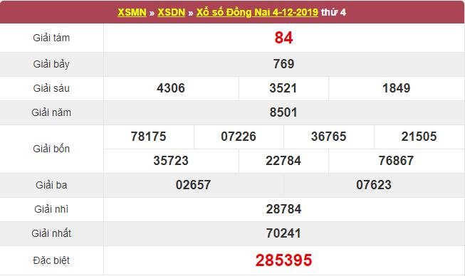 kết quả xổ số Đồng Nai thứ 4 ngày 4/12/2019: