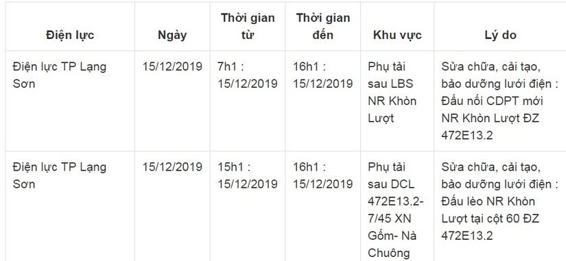 Lịch cắt điện ở Lạng Sơn từ ngày 14/12 đến 16/1210