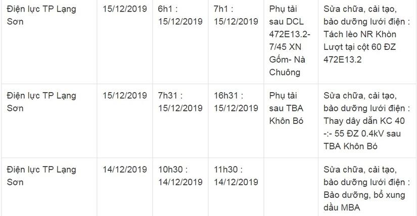 Lịch cắt điện ở Lạng Sơn từ ngày 14/12 đến 16/1211