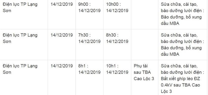 Lịch cắt điện ở Lạng Sơn từ ngày 14/12 đến 16/1212